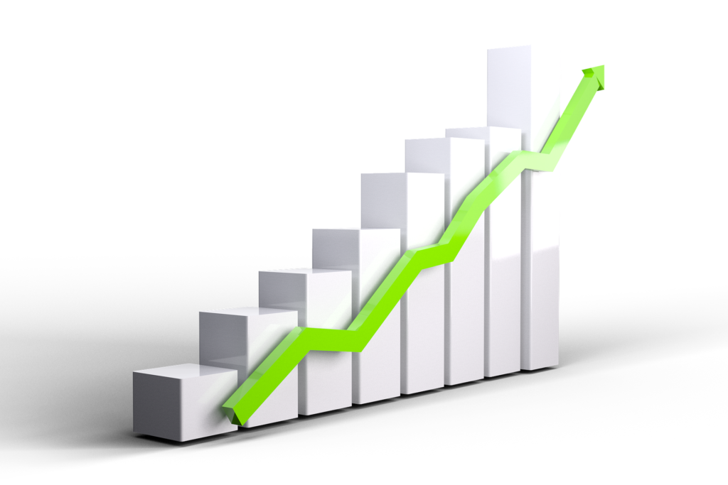 prevision des ventes methode des moindres carrées