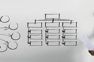structure organisation mintzberg